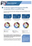 Gestion AXA Secure Advantage